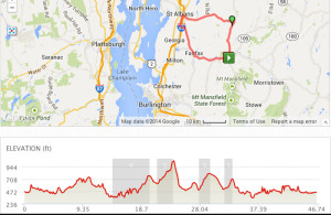 Cardiac-Ride-Albans-Loop